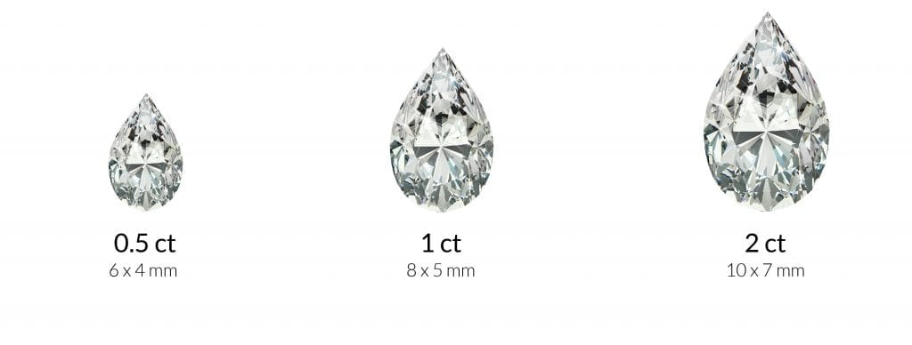 Typical  sizes of an Excellent Cut Pear Shape Diamond